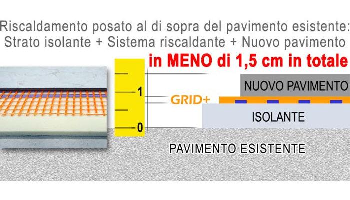 Grid Linnovativo Sistema Di Riscaldamento A Pavimento