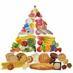 Pirámide Nutricional de los Alimentos