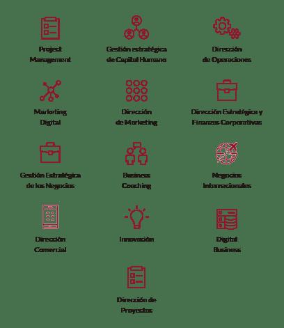 orientaciones MBA