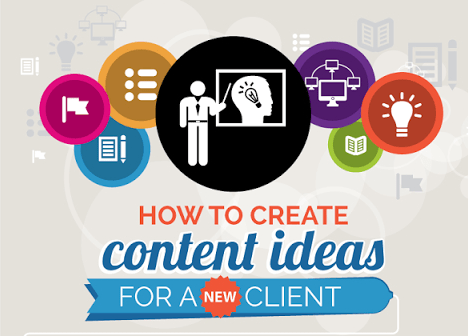 How to create content ideas