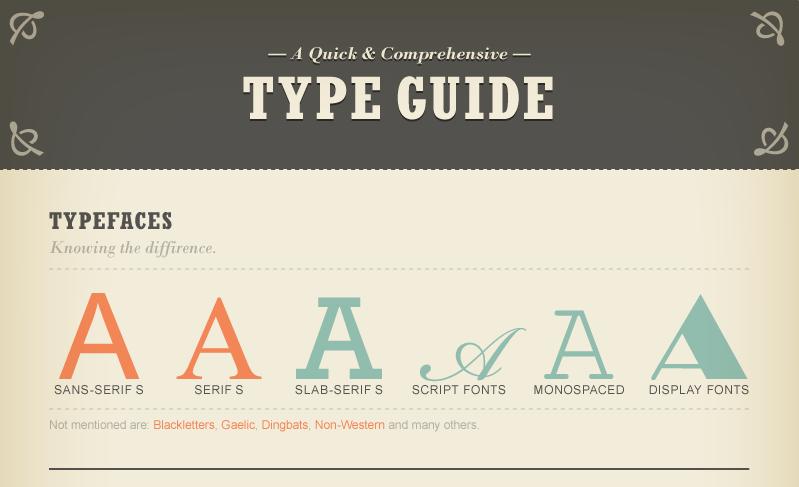 «Guide de la TYPOGRAPHIE» by Noodlor