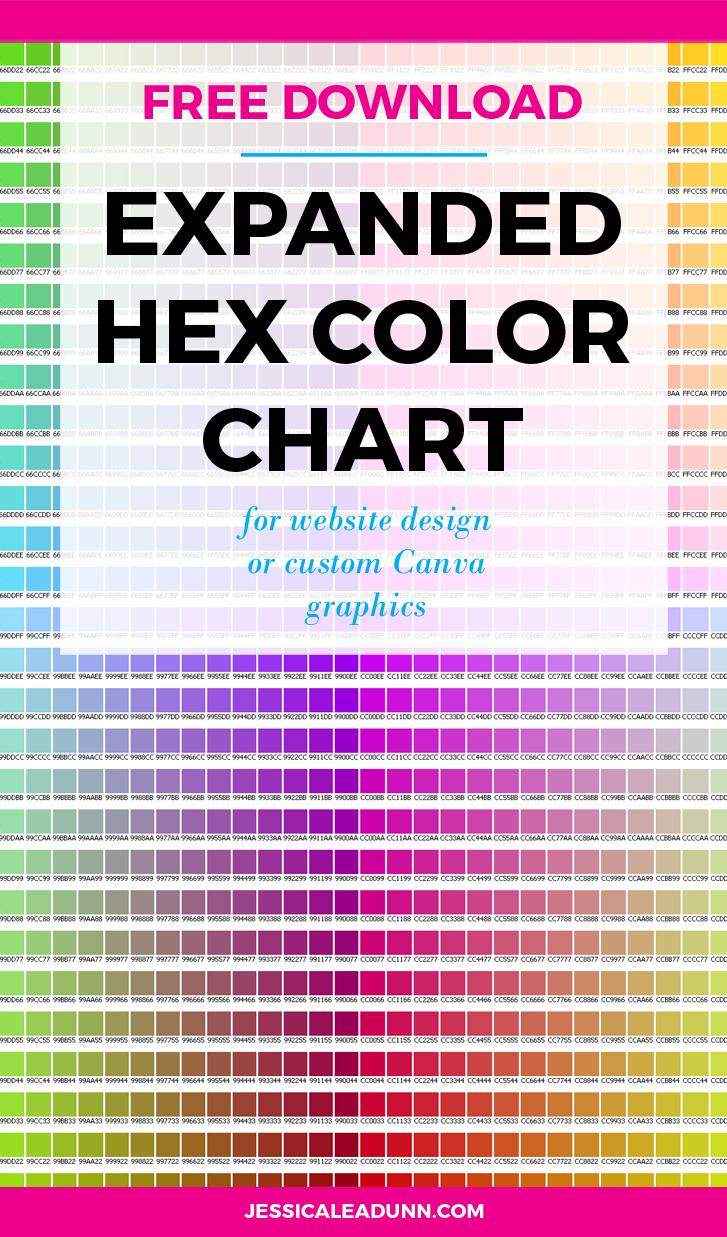Online Cmyk Chart For Designer