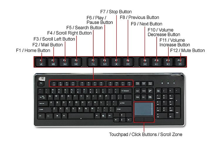 SlimTouch 440  Desktop Touchpad KeyboardSlimTouch 440