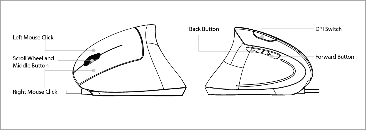 iMouse E9- Left-Handed Vertical Ergonomic Mouse-iMouse E9