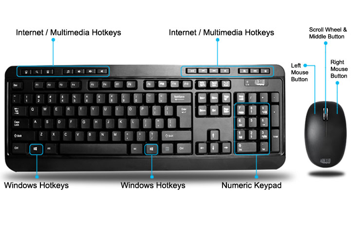 desktop computer diagram mini cooper engine parts adesso® easytouch 1300 - 2.4 ghz wireless keyboard & mouse combo-adesso® ...