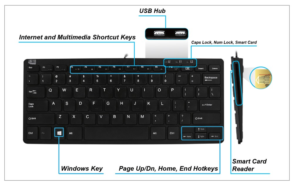 medium resolution of specifications keyboard layout