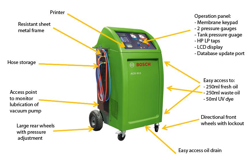 Ac Air Conditioner