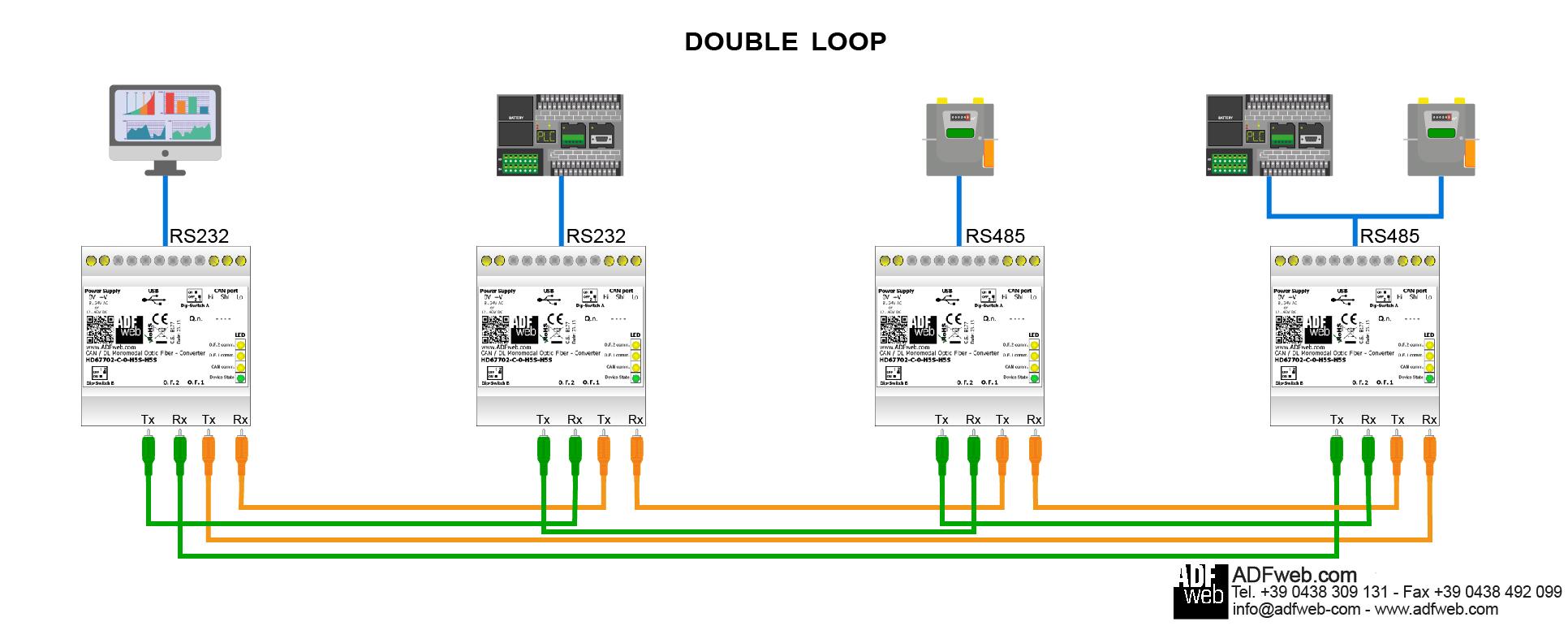 Scada Wiring Diagram Allen Bradley Scada Software Wiring Diagrams
