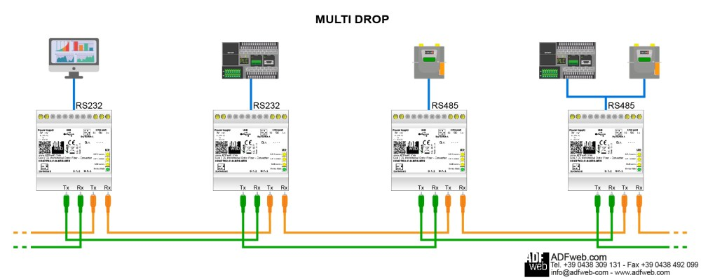 medium resolution of with the hd67702 is possible to make a multi drop connection or a double loop see the diagrams