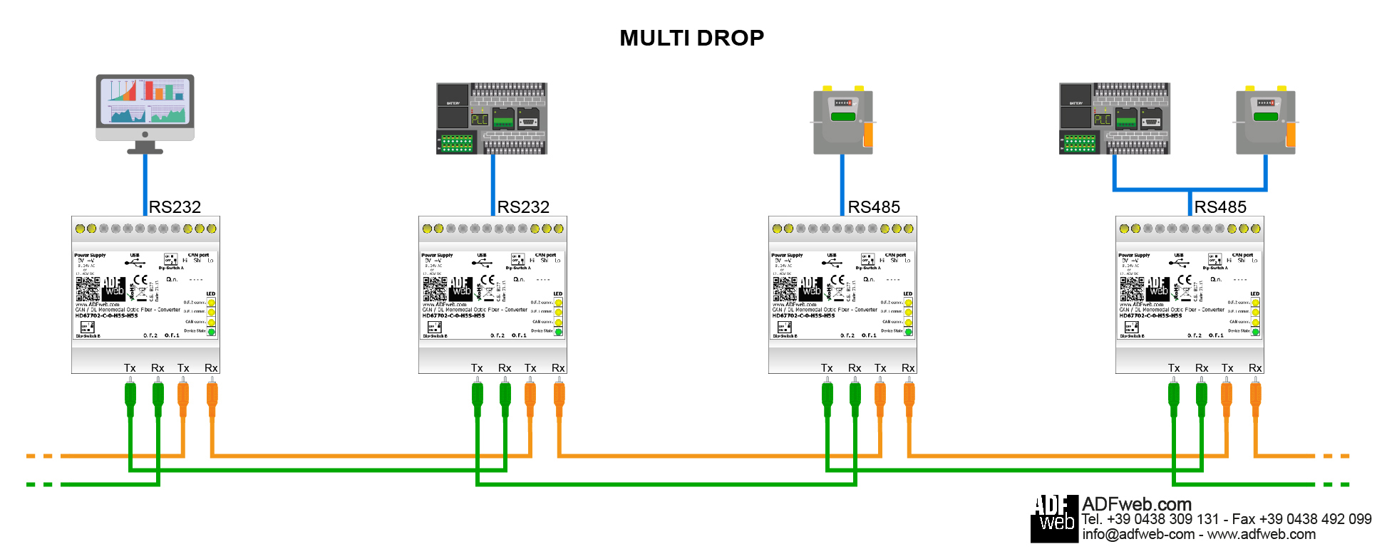 hight resolution of with the hd67702 is possible to make a multi drop connection or a double loop see the diagrams