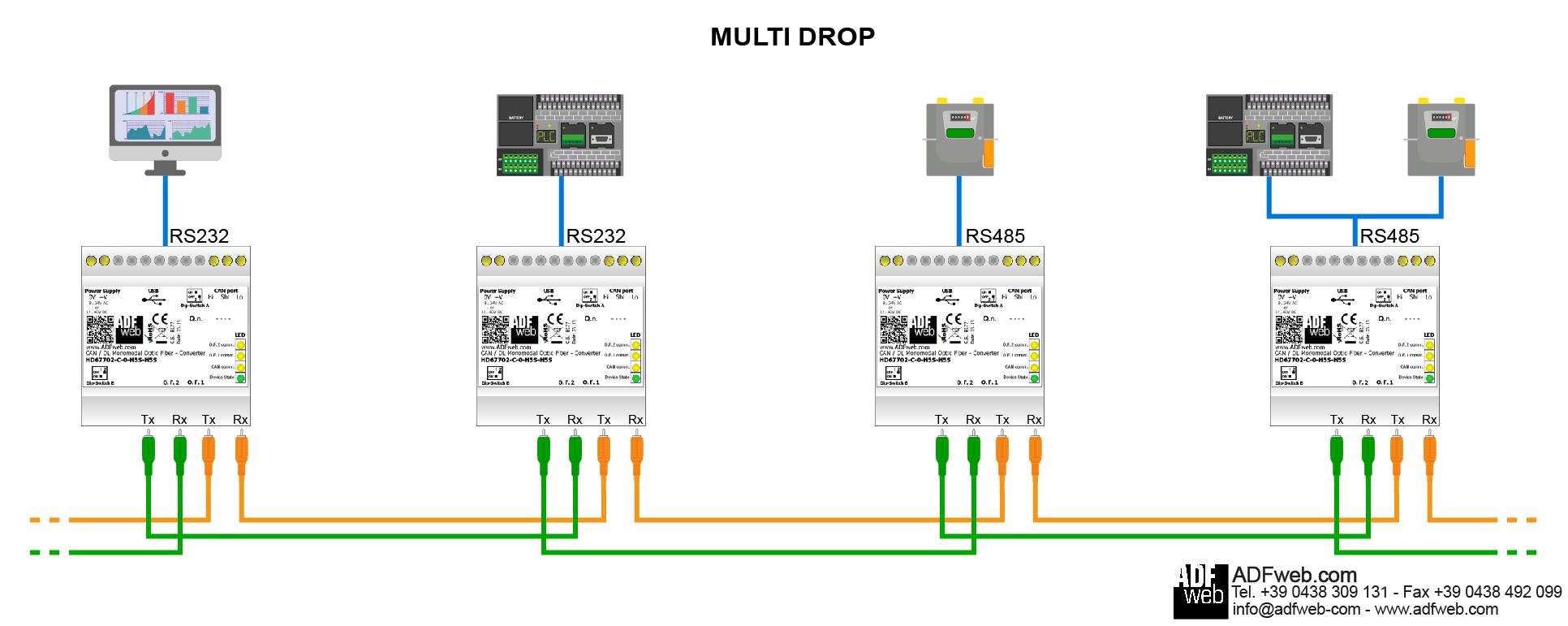 t1 repeater housing wiring diagram 87 yamaha warrior 350 fibres optic bridge and