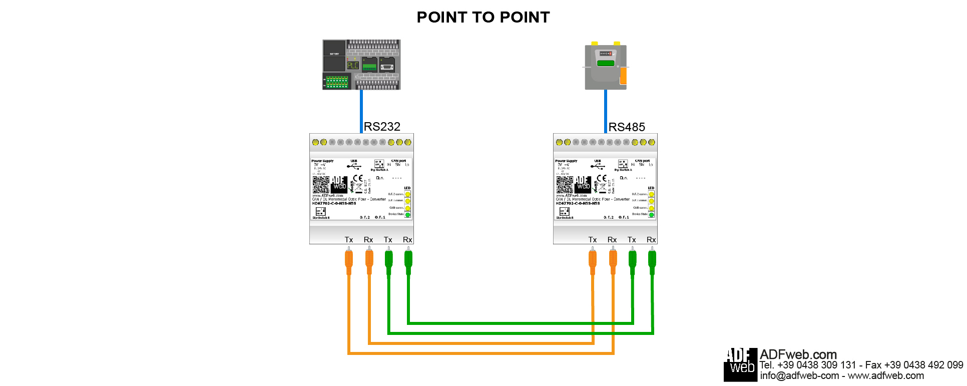 hight resolution of with the hd67701 is possible to make a point to point connection or a single loop see the diagrams