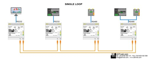 small resolution of the hd67701 and hd67702 converters allow to extend the networks through multi modal fiber or mono modal fiber or copper ethernet cable