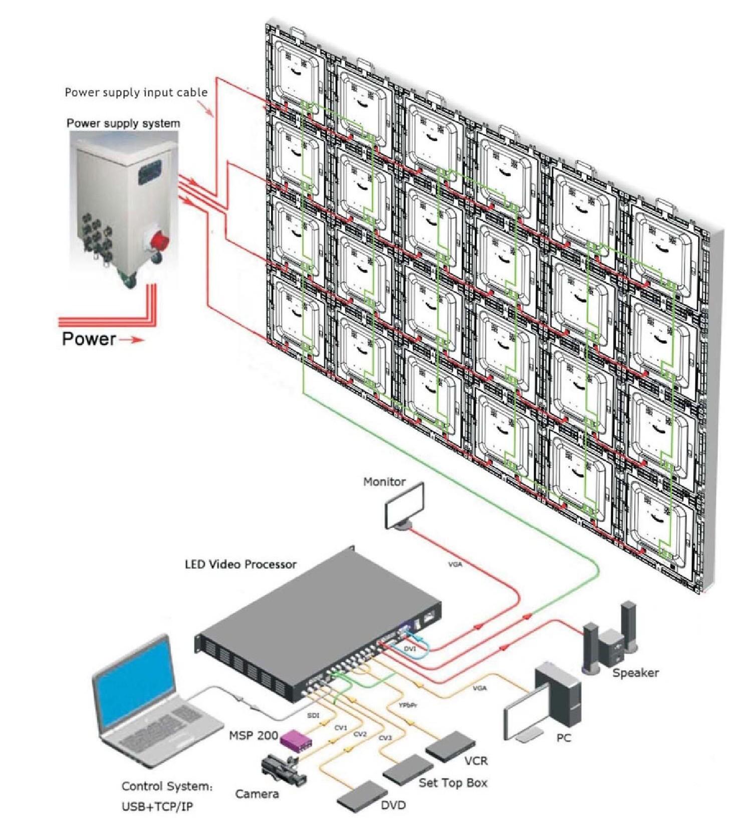 hight resolution of adgen ledscreen schematic