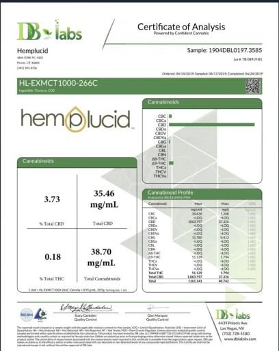 hemplucid mct oil 1500 coa
