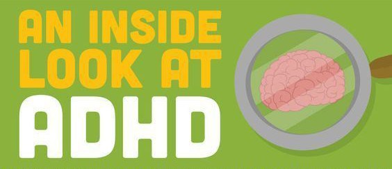 a banner that says an inside look at adhd with a brain and magnifying glass graphics