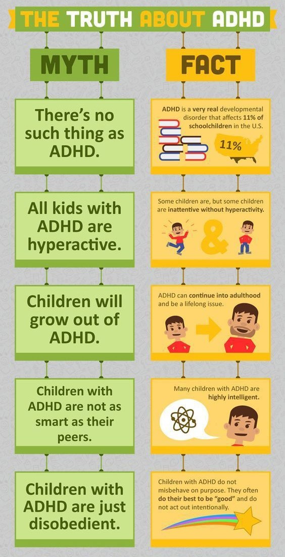 an infographic image that talks about the truth about adhd with a brief details about adhd