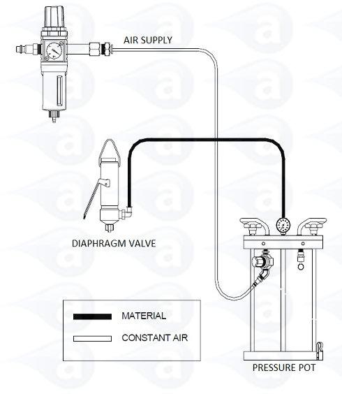 Pressure Pot TS1215 500 gram size tank Adhesive Dispensing