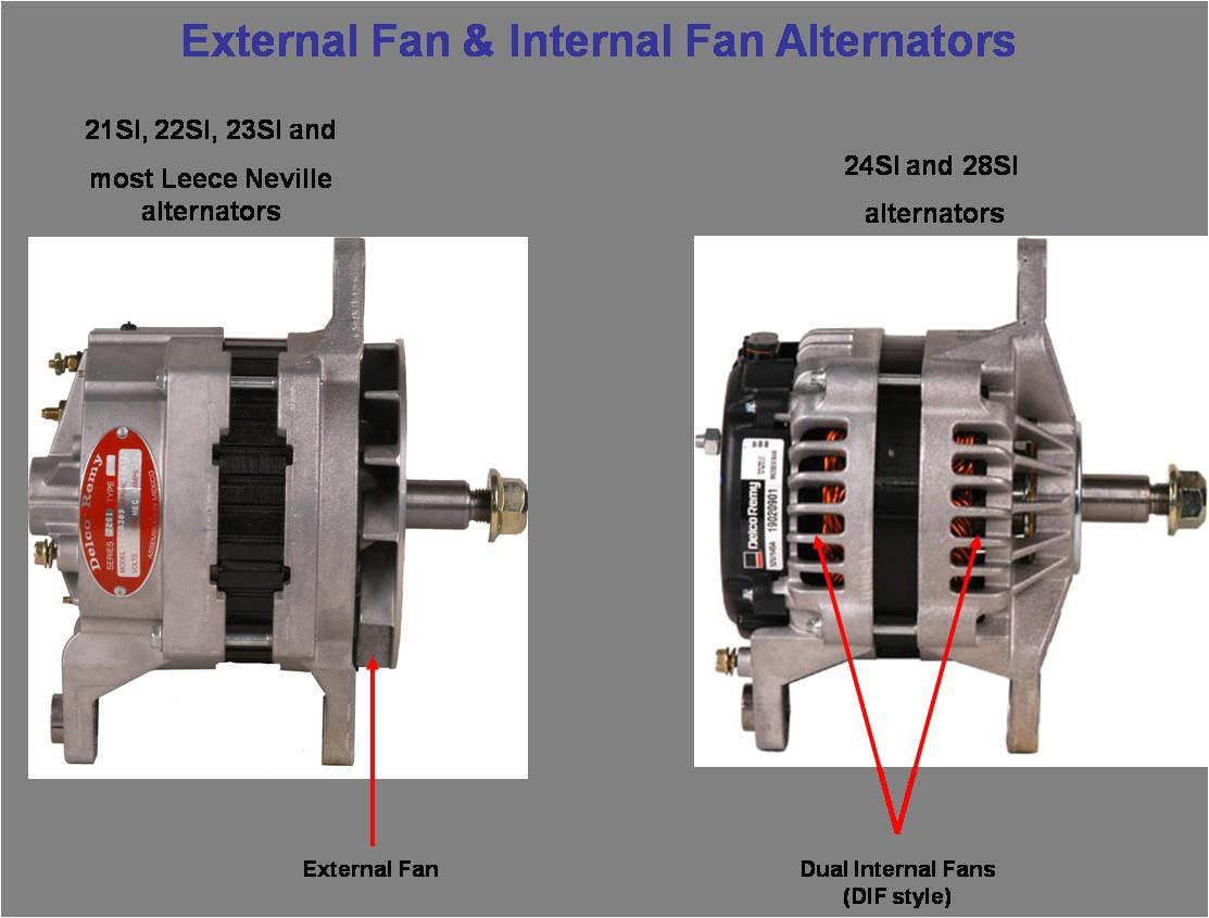 Delco Remy 22si Alternator Wiring