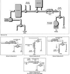 hayward salt system troubleshooting aqua pro pool heat pump wiring on pool pump diagram  [ 1000 x 1109 Pixel ]