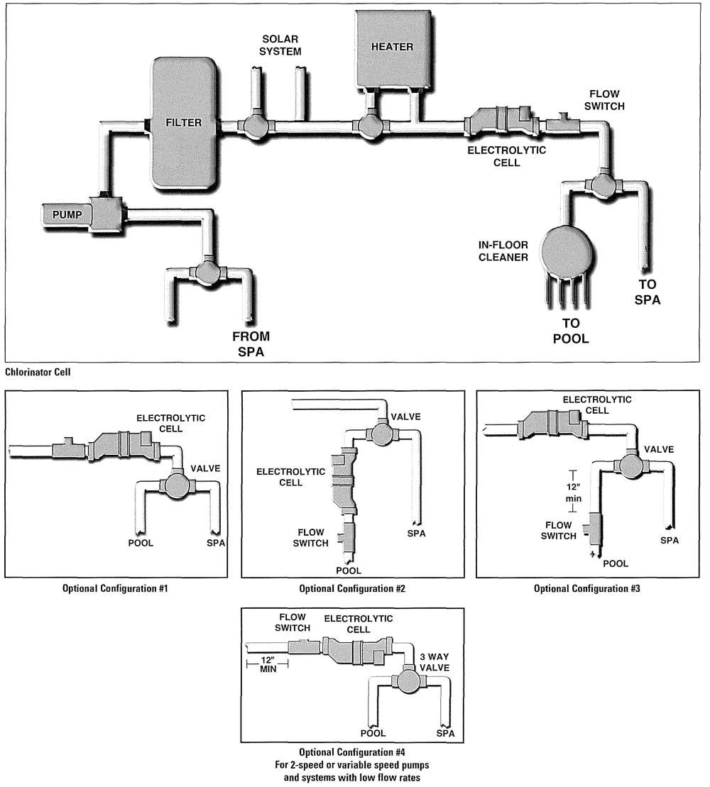 medium resolution of  hayward salt system troubleshooting aqua pro pool heat pump wiring on pool pump diagram