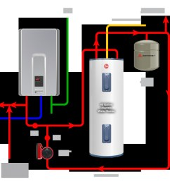 navien tankless water heater installation manual residential water heater thermostat wiring diagram wiring library [ 900 x 926 Pixel ]