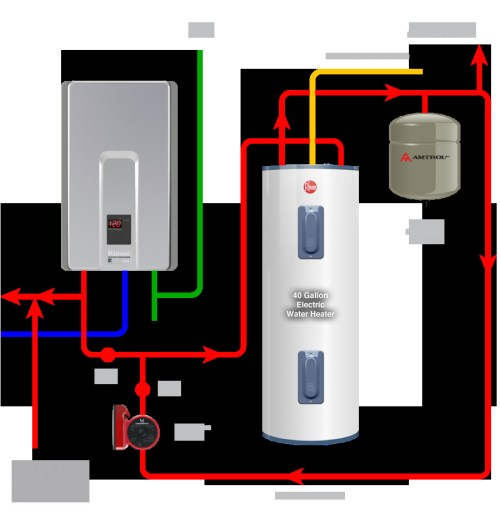 small resolution of navien tankless water heater installation manual residential water heater thermostat wiring diagram wiring library
