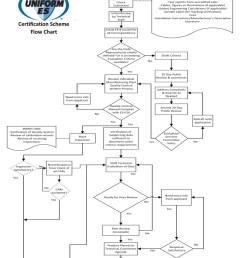 whirlpool energy smart hot water heater problems whirlpool hot water heater wiring diagram simple wiring diagram [ 800 x 1202 Pixel ]
