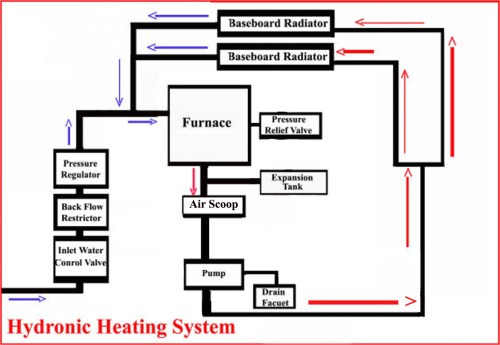 small resolution of  whirlpool energy smart hot water heater problems whirlpool hot water on whirlpool spec sheets