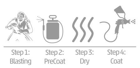 PreCoat F31/20 for grit blasting