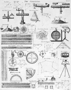 Surveying Tools, 1728