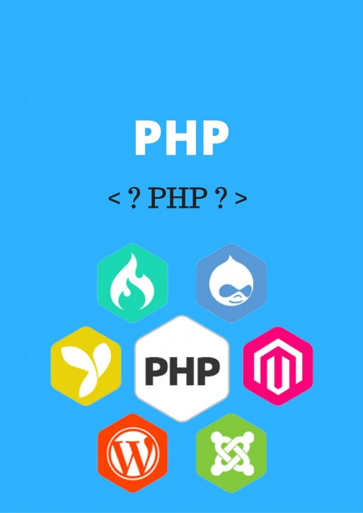 Aditya Infotech Professional Coaching for PHP-Wordpress-SEO