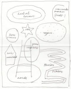 Uitleg van Harrie Gerritz bij zijn verbeelding van de Ladder van Lansink