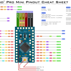 Arduino Mega 2560 Pin Diagram Chinese Atv Wiring 50cc Pro Mini Pinout Cheat Sheet Adlerweb