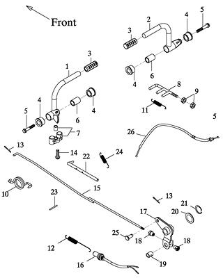 Pedal System (Adly GK-125 2009)