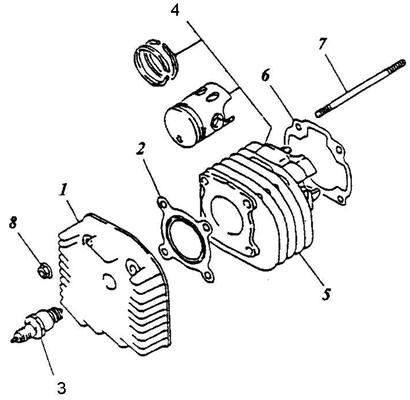Cylinder, Cylinder Head (Lambretta UNO50)