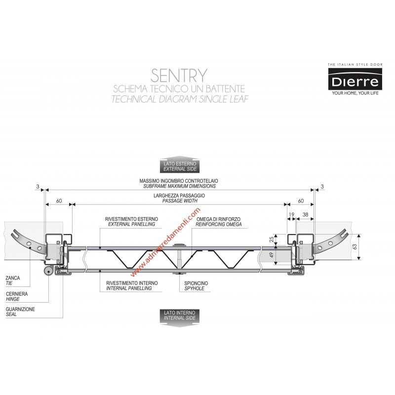 Porta Blindata Dierre modSENTRY 1 con cilindro europeo