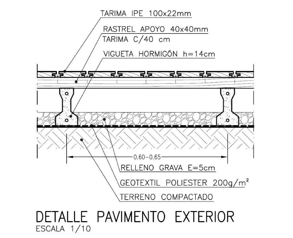 Detalle suelo tecnico ideas de disenos - Suelo tecnico exterior ...