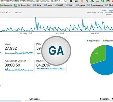 Google Analytics Course