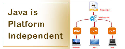 Java is platform independent