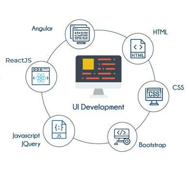 UI development course