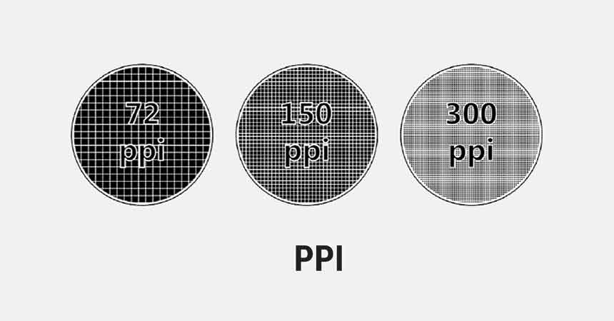 Common Graphic Design Terms: PPI