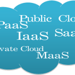 What is Cloud Computing in Simplest Terms