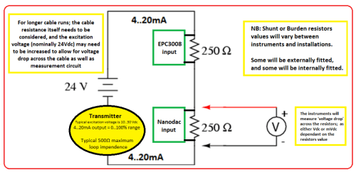 small resolution of diagram of 4 20ma loop run over a long distance