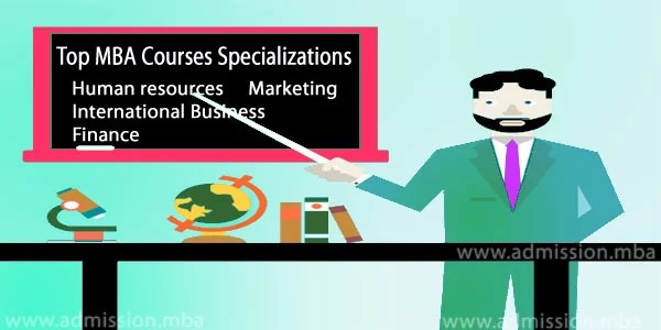 Electives MBA Specialization