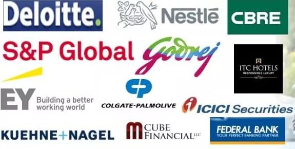 Fortune Institute International Business Vihar Placement
