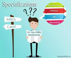 50+ List of MBA Specializations