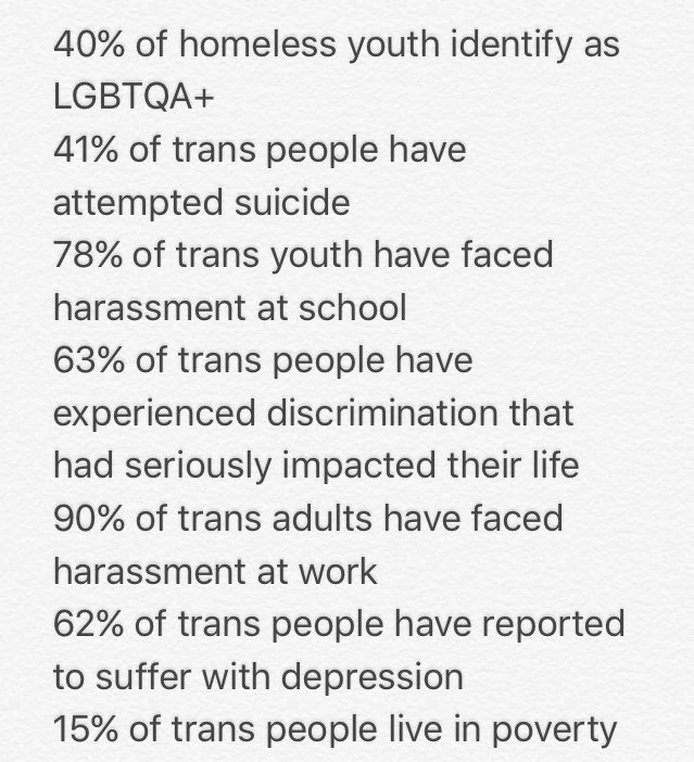 RT @CosN0: More trans statistics (TW: sexual assault, suicide, abuse, drug abuse…