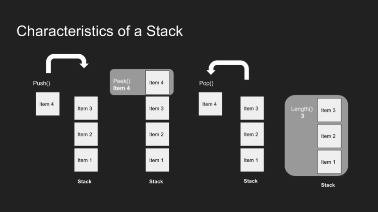 Stack using JavaScript