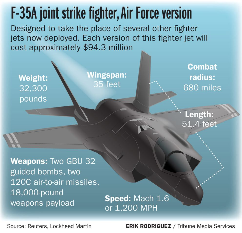 hight resolution of at eielson about 550 million will be spent on construction and renovation projects for the f 35 program according to blanchard